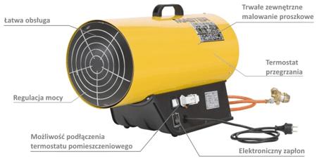 Nagrzewnica gazowa Master BLP 53ET + termostat TH5 10m + zestaw do sprzęgania butli
